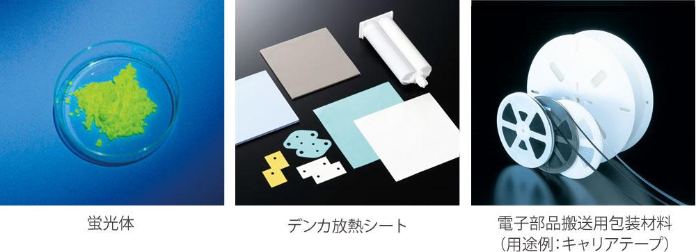 蛍光体 デンカ放熱シート 電子部品搬送用包装材料(用途例:キャリアテープ)