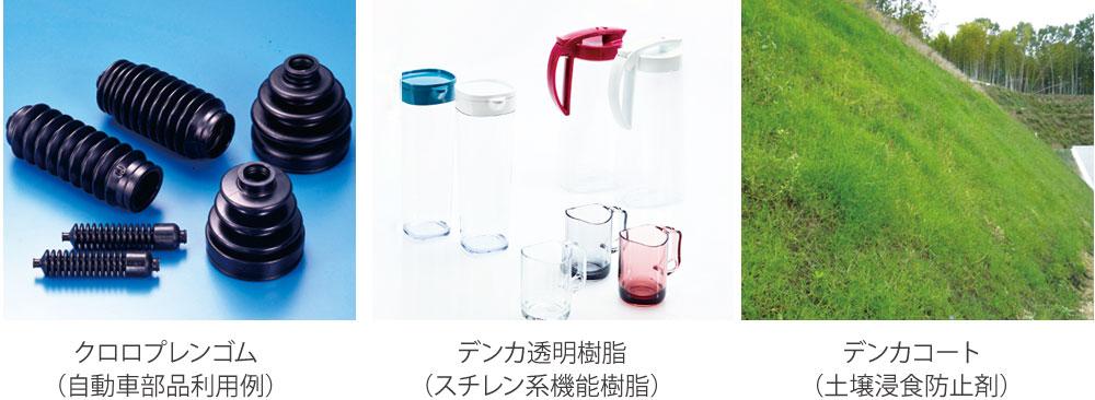 クロロプレンゴム(自動車部品利用例) デンカ透明樹脂(スチレン系機能樹脂) デンカコート(土壌浸食防止剤)